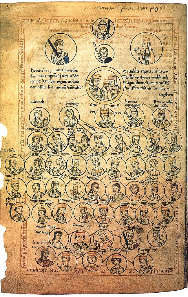 14 marzo, Santa Matilde regina di Germania